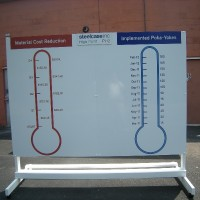 coalessethermometers
